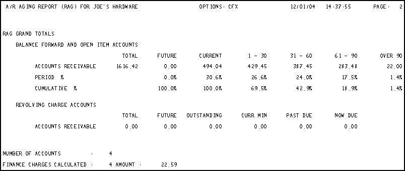 Aging Report Sample Cprc
